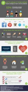 Infographic on how to reach moms on social media
