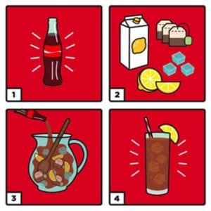 Illustration demonstrating how to make cola iced tea